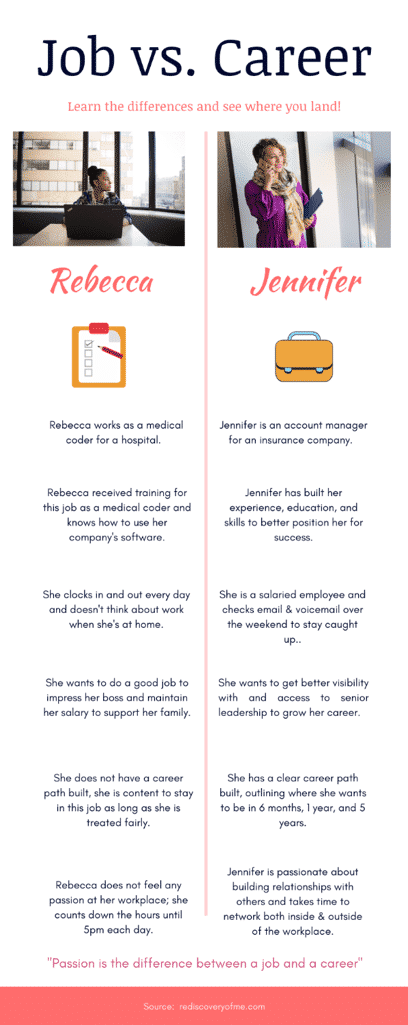Job vs Career Infographic